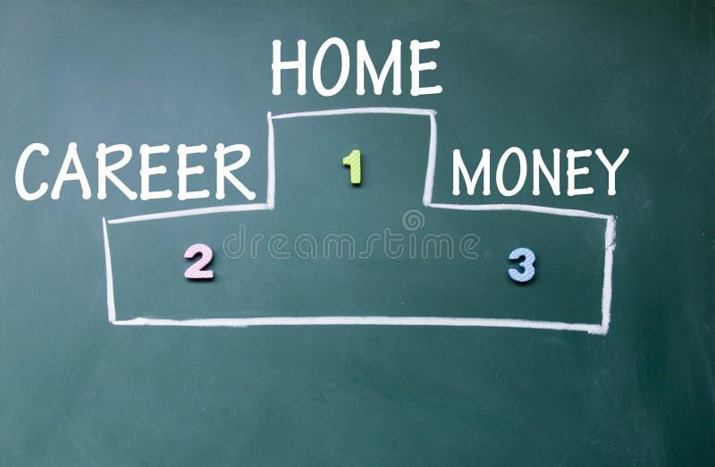 Maison, carrière et hiérarchie d'argent photographie stock libre de droits
