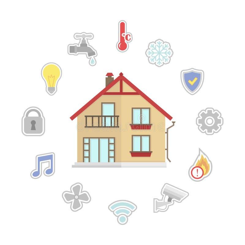 Maison de Smart de vecteur Illustration plate de style de conception Maison futée infographic illustration libre de droits
