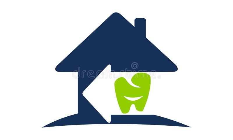Maison dentaire directe illustration libre de droits