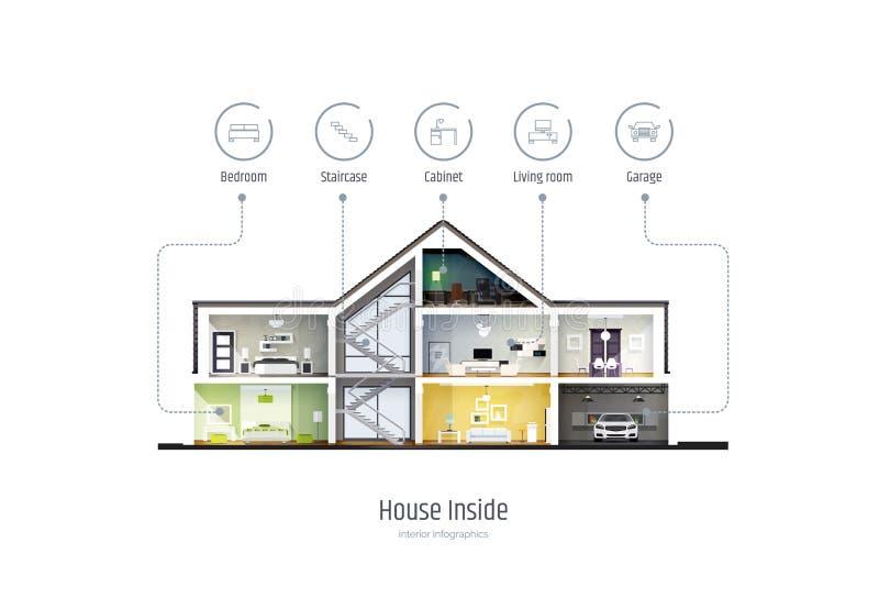 Maison en coupe, infographies avec icônes intérieures Cottage intérieur de trois étages avec chambres, garage et intérieur modern illustration libre de droits