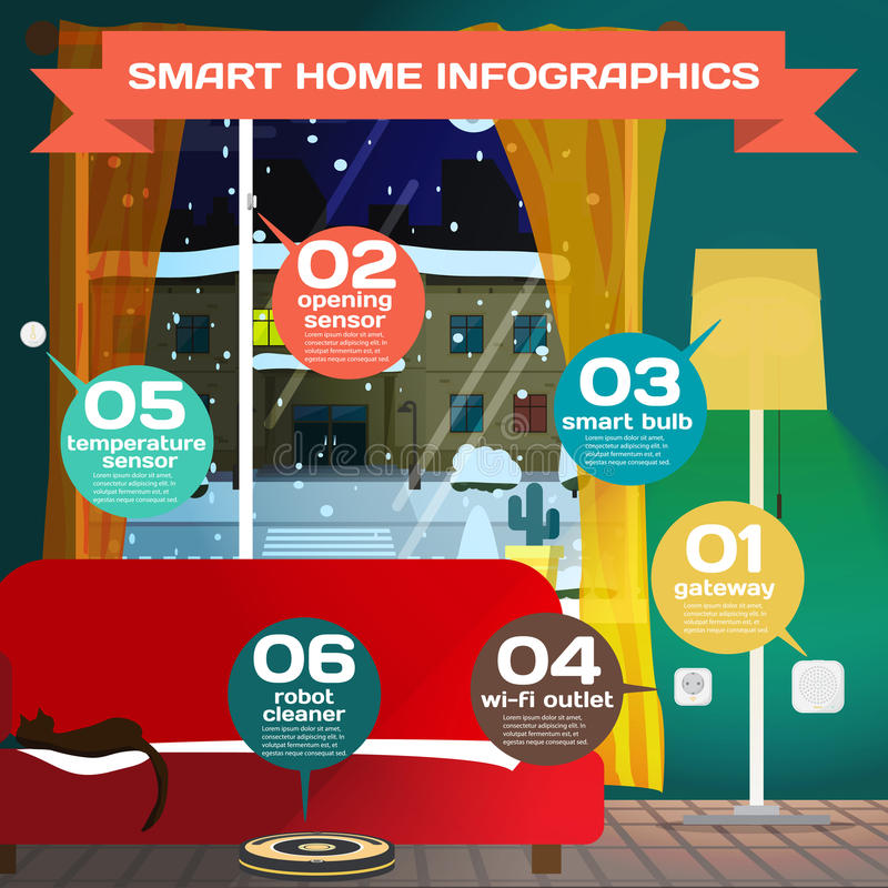 Maison intelligente Concept d'Infographic de système futé de technologie de maison illustration libre de droits