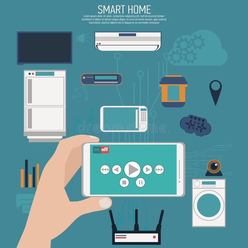 Maison intelligente Illustration plate de vecteur de style de conception illustration de vecteur