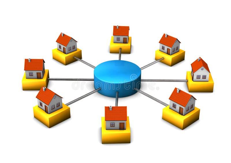 Maisons connectées au pivot illustration stock