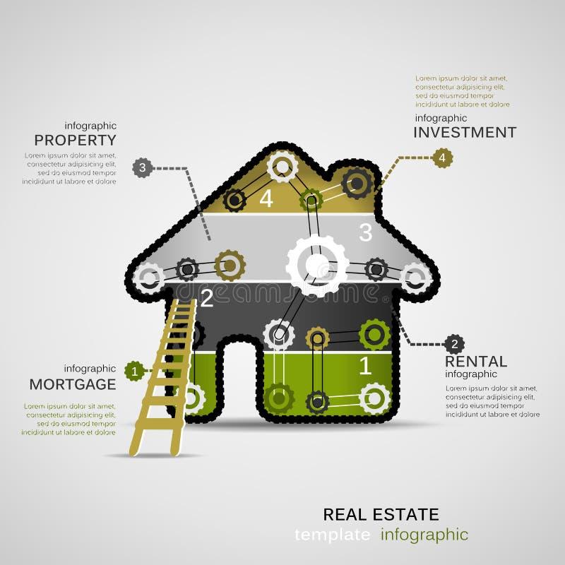 Maisons d'immeubles?, appartements à vendre ou pour le loyer illustration stock