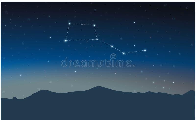Major de Ursa da constelação ilustração do vetor