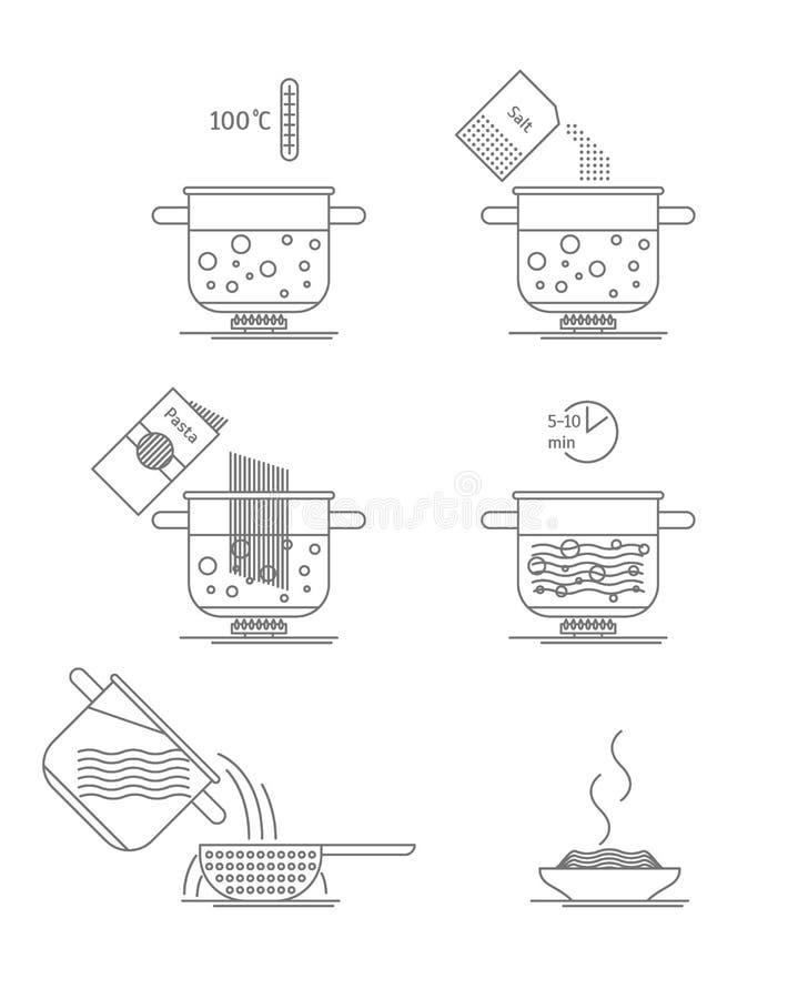 Makaronu kucharstwa linii Cienki set wektor royalty ilustracja