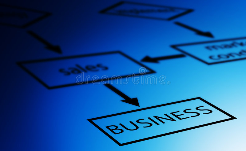 Make a diagram royalty free stock images