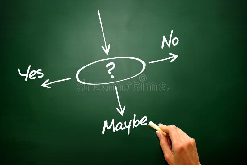 Makend economisch besluit ja, Nr, of misschien, presentatiebackgro stock afbeelding