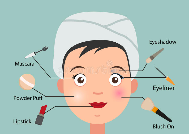 Makeup stock illustration