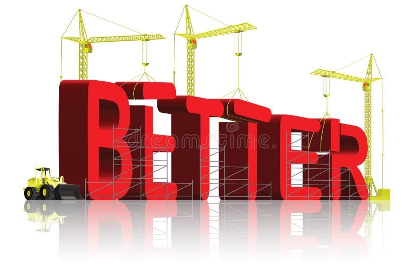 Making things better improvement improve vector illustration