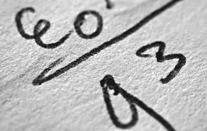 Makro- matematycznie równanie na papierze zdjęcie royalty free