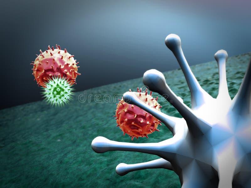 Makrofaga i wirus royalty ilustracja