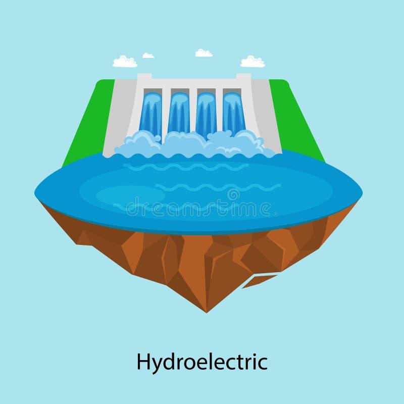 Maktbransch för alternativ energi, elektricitet för fabrik för vattenkraftstation på vattenekologibegreppet, teknologi stock illustrationer