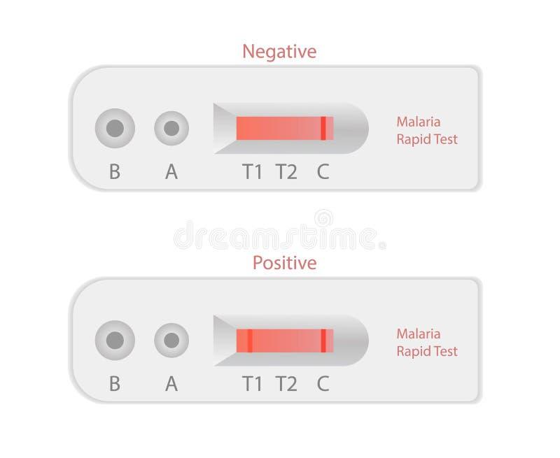 Malaria test isolated on white. Positive and negative rapid malaria strip stock illustration