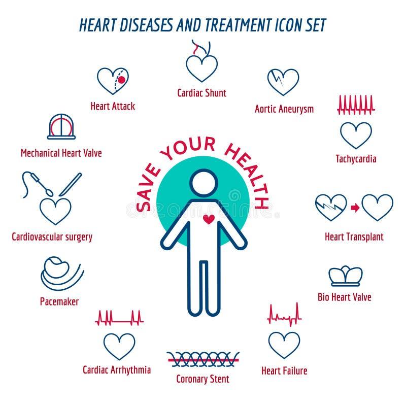 Malattia cardiaca umana royalty illustrazione gratis