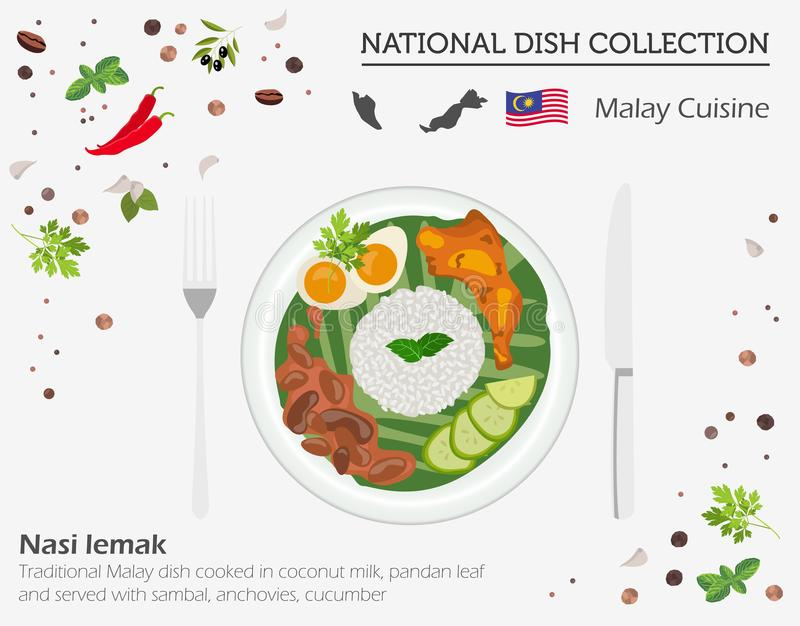 Malayan kokkonst Asiatisk nationell maträttsamling Nasi lemakiso royaltyfri illustrationer