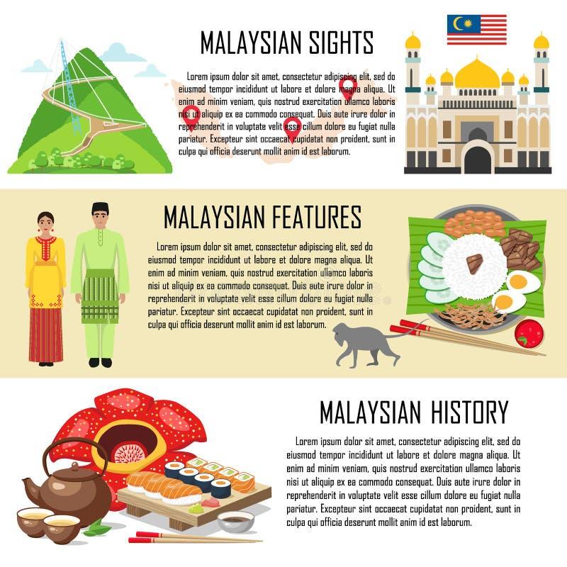 Malaysia-Fahne eingestellt mit malasian Anblick, Eigenschaften, Geschichte stock abbildung