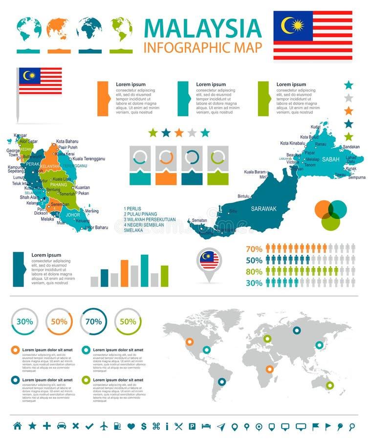 Malaysia - infographic översikt och flagga - illustration royaltyfri illustrationer
