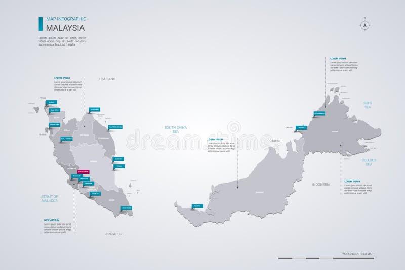 Malaysia vektoröversikt med infographic beståndsdelar, pekarefläckar stock illustrationer