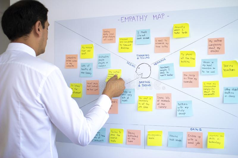 Male business man sticking post it in empathy map, user experience ux methodology. And design thinking technique, a collaborative tool to gain insight into royalty free stock photography
