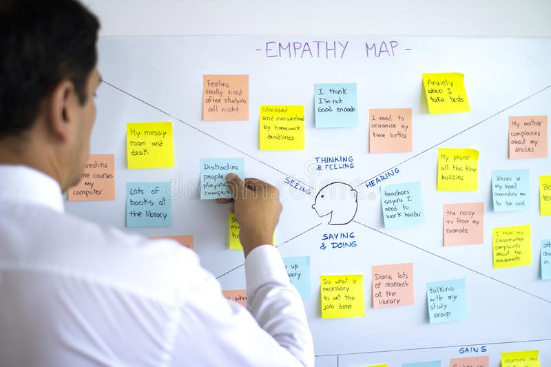 Male business man sticking post it in empathy map, user experience ux methodology. And design thinking technique, a collaborative tool to gain insight into royalty free stock photo