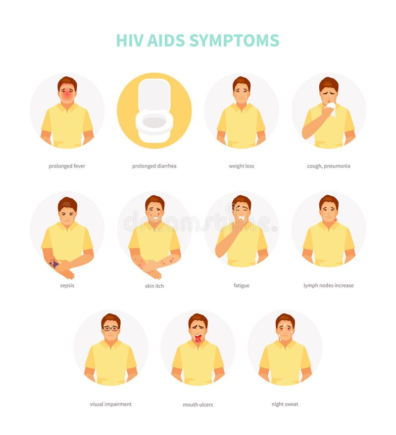 HIV AIDS symptoms vector royalty free illustration
