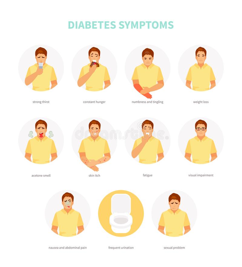 Diabetes symptoms vector. Male character with symptoms of diabetes. Vector medical illustration, poster vector illustration