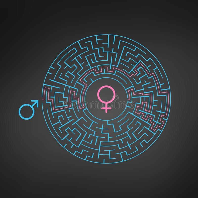 Male Female symbol and Circle Labyrinth maze. Find the way in the heart. Find your love. Happy Valentine\'s day card. Vector stock illustration