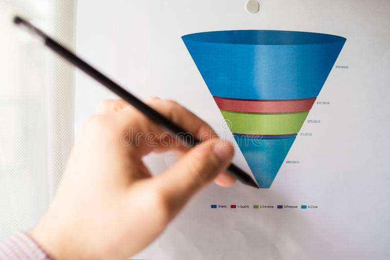 Male hand pointing at a coloured funnel chart printed on a white sheet of paper during a business meeting stock photography