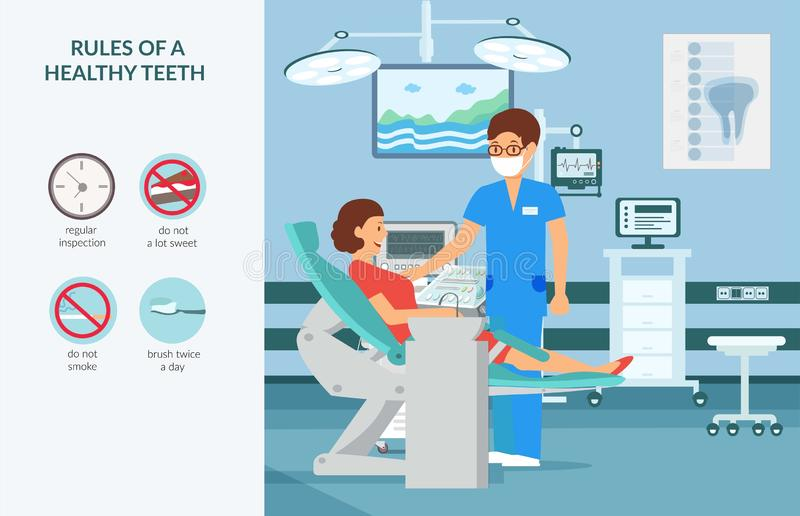 Mall för affisch för vektor för sunda tandregler plan royaltyfri illustrationer