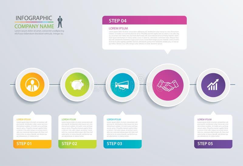 mall för 5 alternativ för momentcirkeltimeline infographic med papper s stock illustrationer
