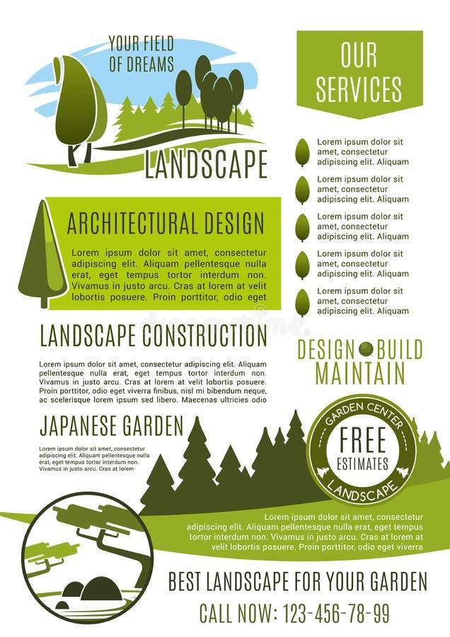 Mall för baner för affär för landskapdesignföretag royaltyfri illustrationer