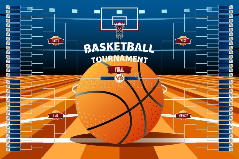 Mall för basketturneringkonsol stock illustrationer