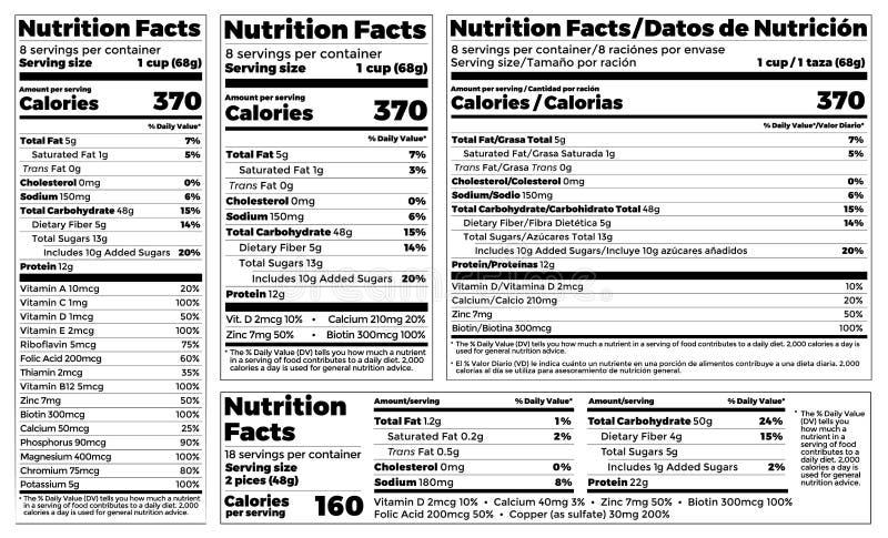 Mall för design för näringfaktumetikett för matinnehåll Vektorportionen, fetter och bantar kalorier listar för kondition sund die stock illustrationer