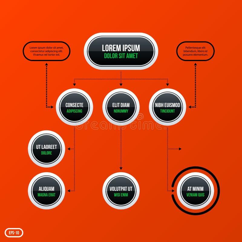 Mall för diagram för företags organisation royaltyfri illustrationer