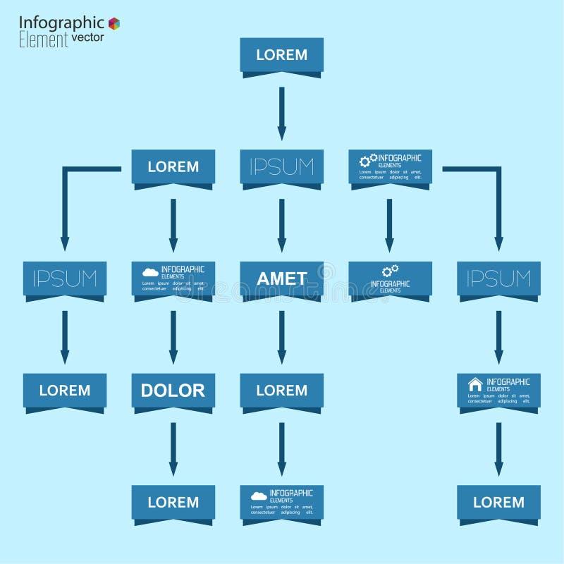 Mall för diagram för företags organisation med stock illustrationer