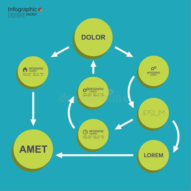 Mall för diagram för företags organisation med rundan stock illustrationer