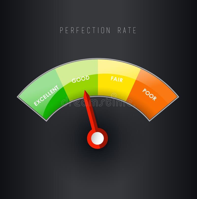 Mall för illustration för perfektionhastighetsmått Mörk version vektor illustrationer