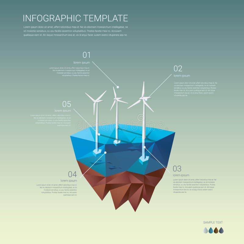 Mall för infographics för lantgård för frånlands- vind royaltyfri illustrationer