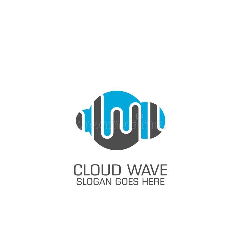 Mall för logo för molnvåg grafisk royaltyfri illustrationer