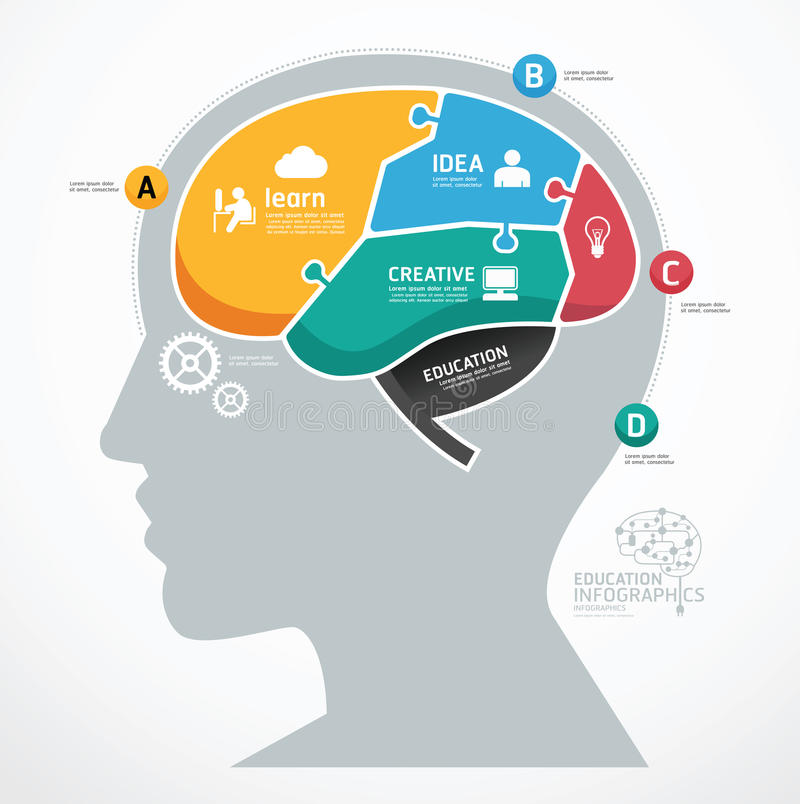 Mall för mänsklig hjärna för pusselfigursågabstrakt begrepp infographic. begrepp vektor illustrationer
