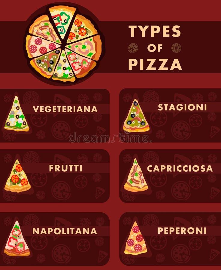 Mall för meny för vektor för pizzeriasortiment plan vektor illustrationer