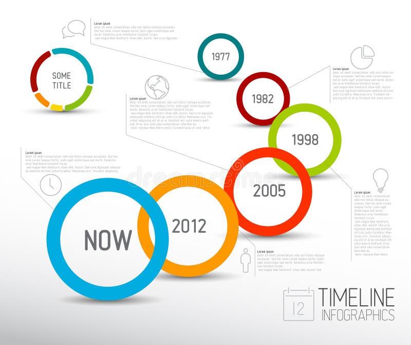 Mall för rapport för Infographic ljustimeline med cirklar royaltyfri illustrationer
