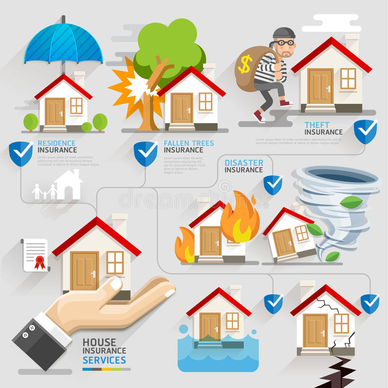 Mall för symboler för service för husförsäkringaffär vektor illustrationer