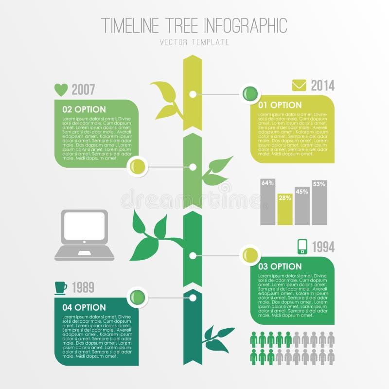 Mall för Timelineträdinfographics, econaturdesign, vektor illustrationer