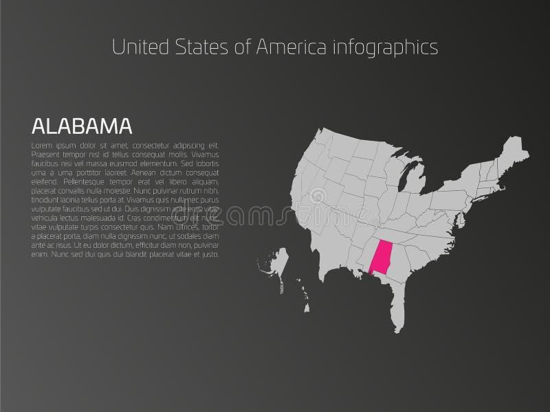 Mall för USA översiktsinfographics med markerade Alabama vektor illustrationer