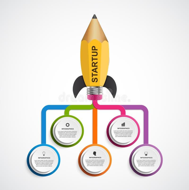 Mall för utbildningsInfographic design Raket av en blyertspenna för bildande och affärspresentationer och broschyrer royaltyfri illustrationer
