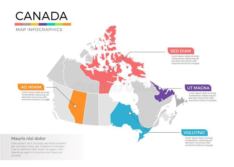 Mall för vektor för Kanada översiktsinfographics med regioner och pekarefläckar stock illustrationer