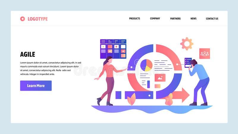 Mall för vektorwebbplatsdesign Lättrörlig projektledning och klungauppgiftsbräde Lättrörlig programvaruutveckling och Kanban royaltyfri illustrationer