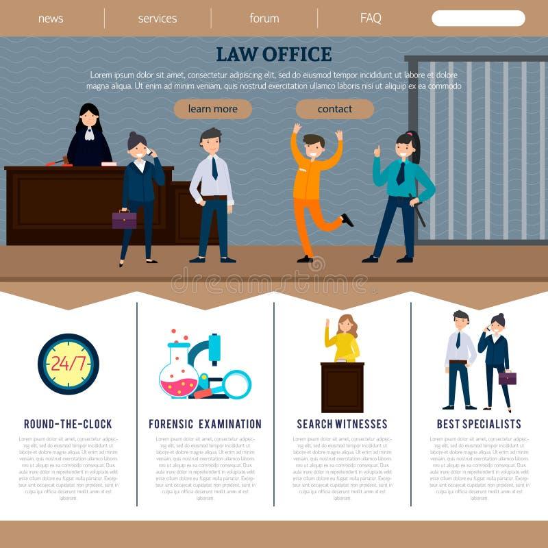 Mall för webbplats för lagkontor stock illustrationer